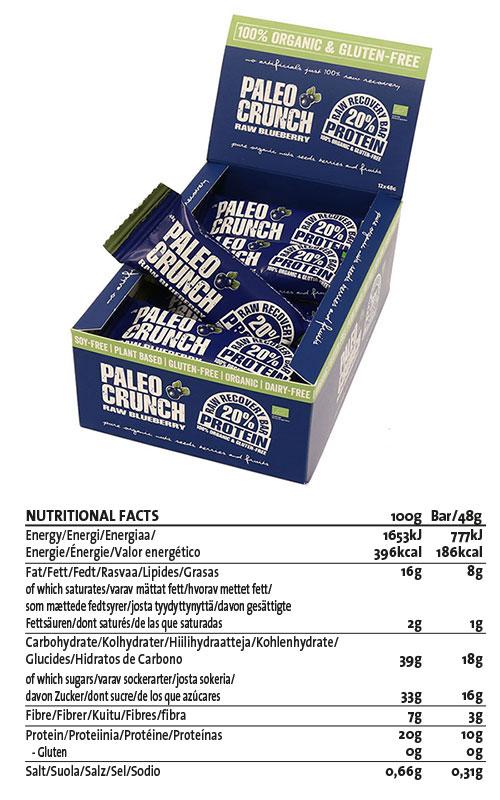 500pxPaleoCrunchProtein_blueberryBOX1